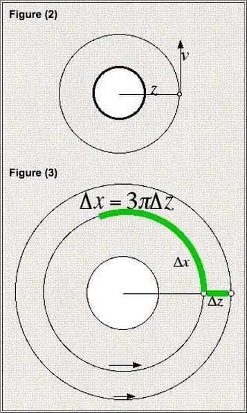 Rendez-vous spatial. Figure 2 et 3